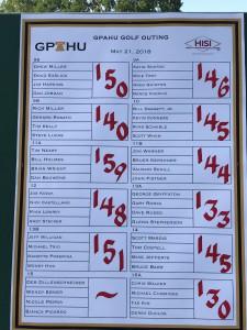 HISI Scoreboard 3